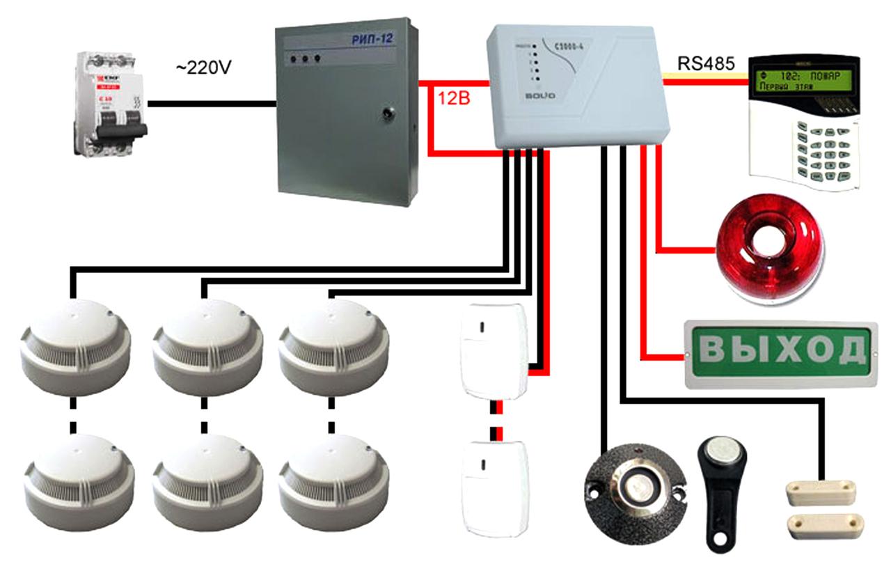 Экшн камера sjcam sj4000 wifi silver отзывы